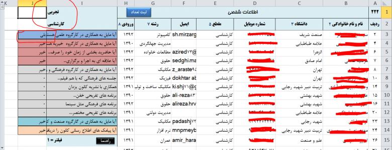 پایگاه داده و پرسشنامه دانشجویان